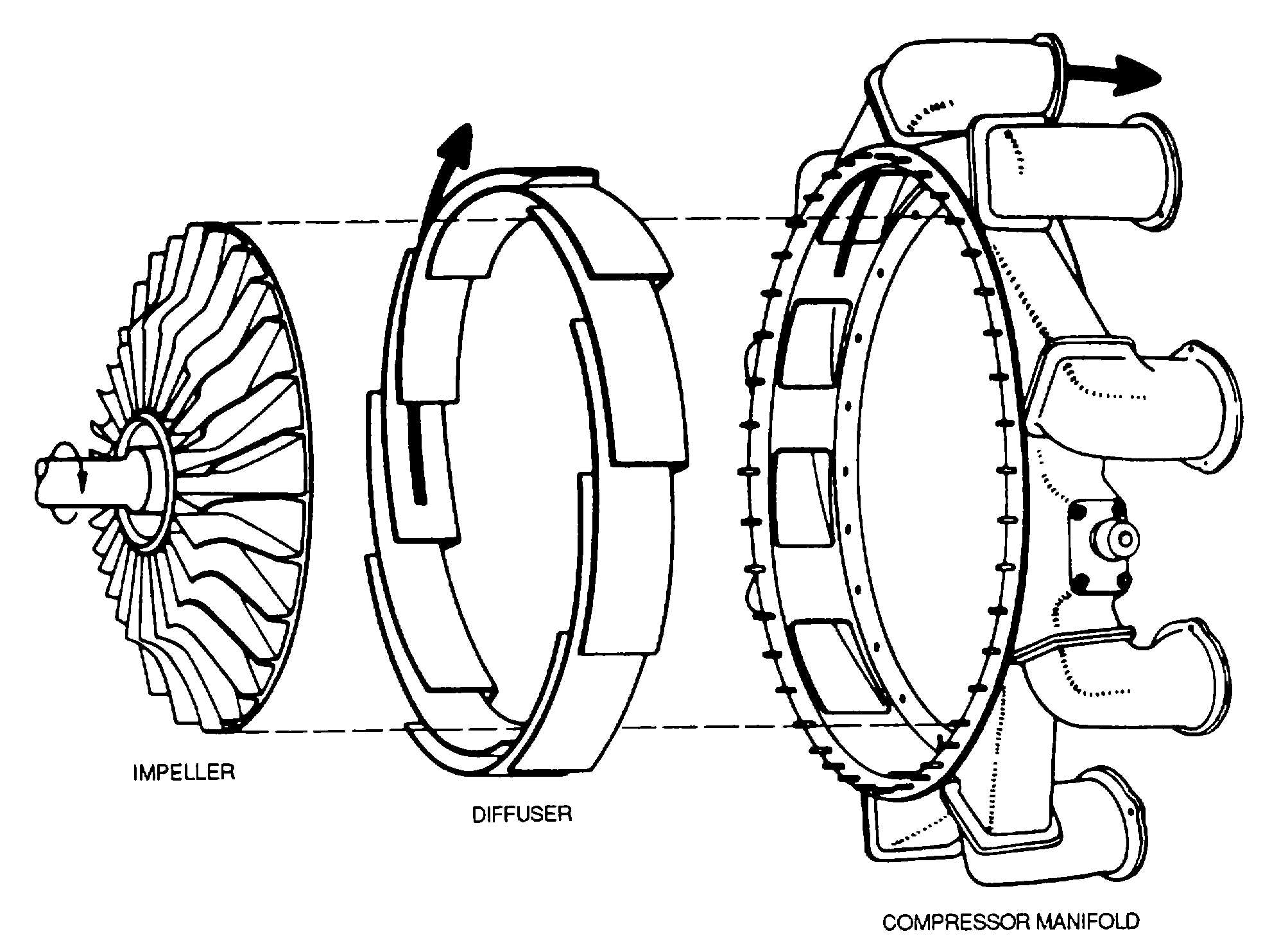 design and modeling of axial micro gas turbine engineering essay The microscale organic rankine cycle (orc) system is considered a promising technology to recover thermal energy from widely distributed low-temperature heat sources by using hfc-r225fa as working fluid, a 5-kw low-temperature orc system with a hermetic axial-flow turbo generator was designed, and.