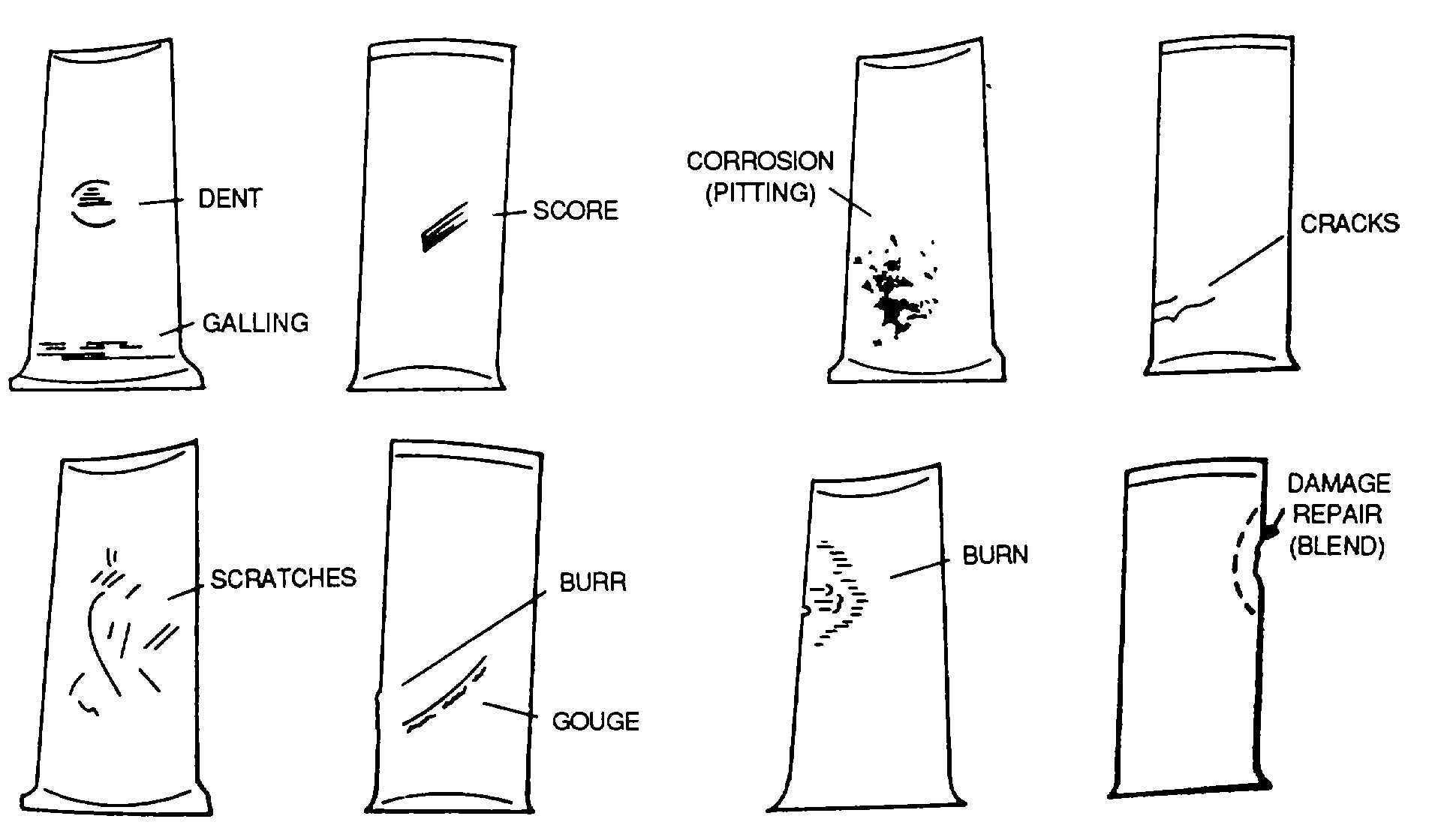 compressor jet engine diagram rotary engine diagram wiring