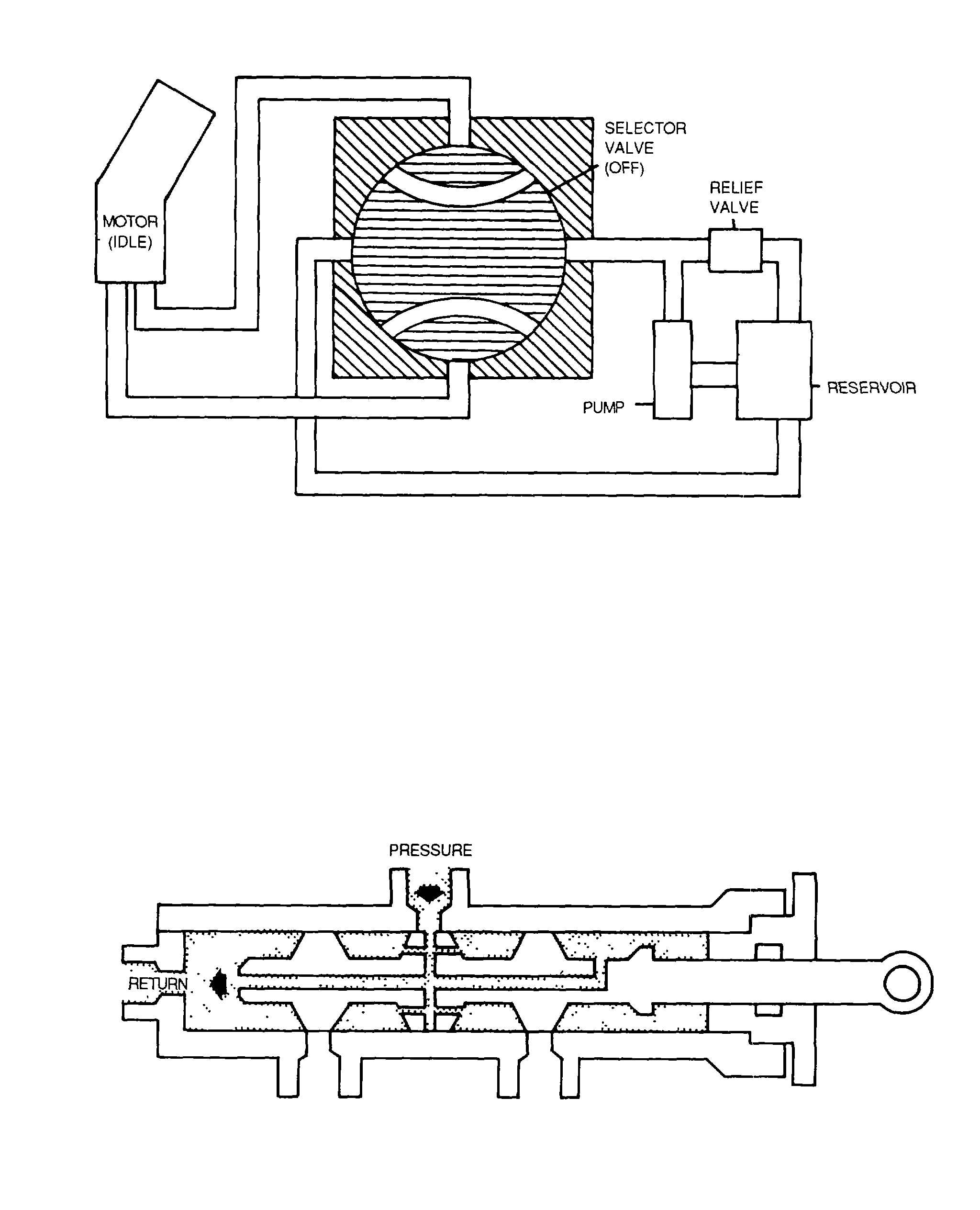 Valve Actuator Wiring Diagram Manual Of Jandy Figure 4 120 Rotary Type Closed Center Selector Eim
