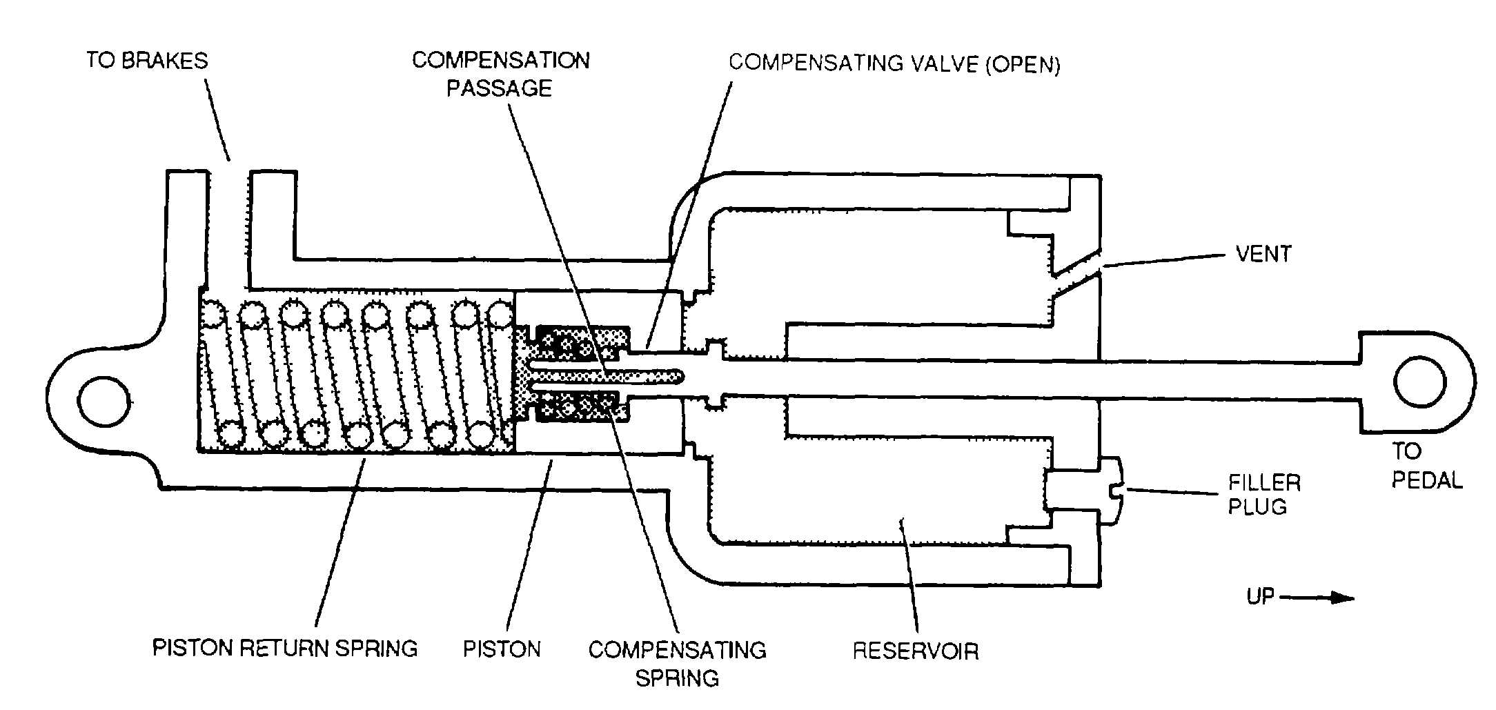P 0900c15280080ec9 also Drawings exploded views further TM 1 1500 204 23 2 177 together with Repairguidecontent moreover P 0900c15280076551. on pushrod engine diagram