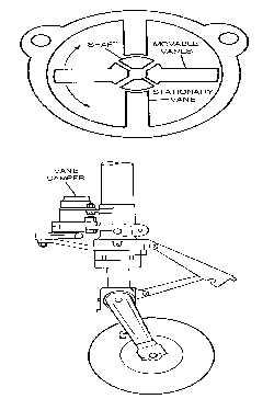 Aircraft Landing Gear Suspension