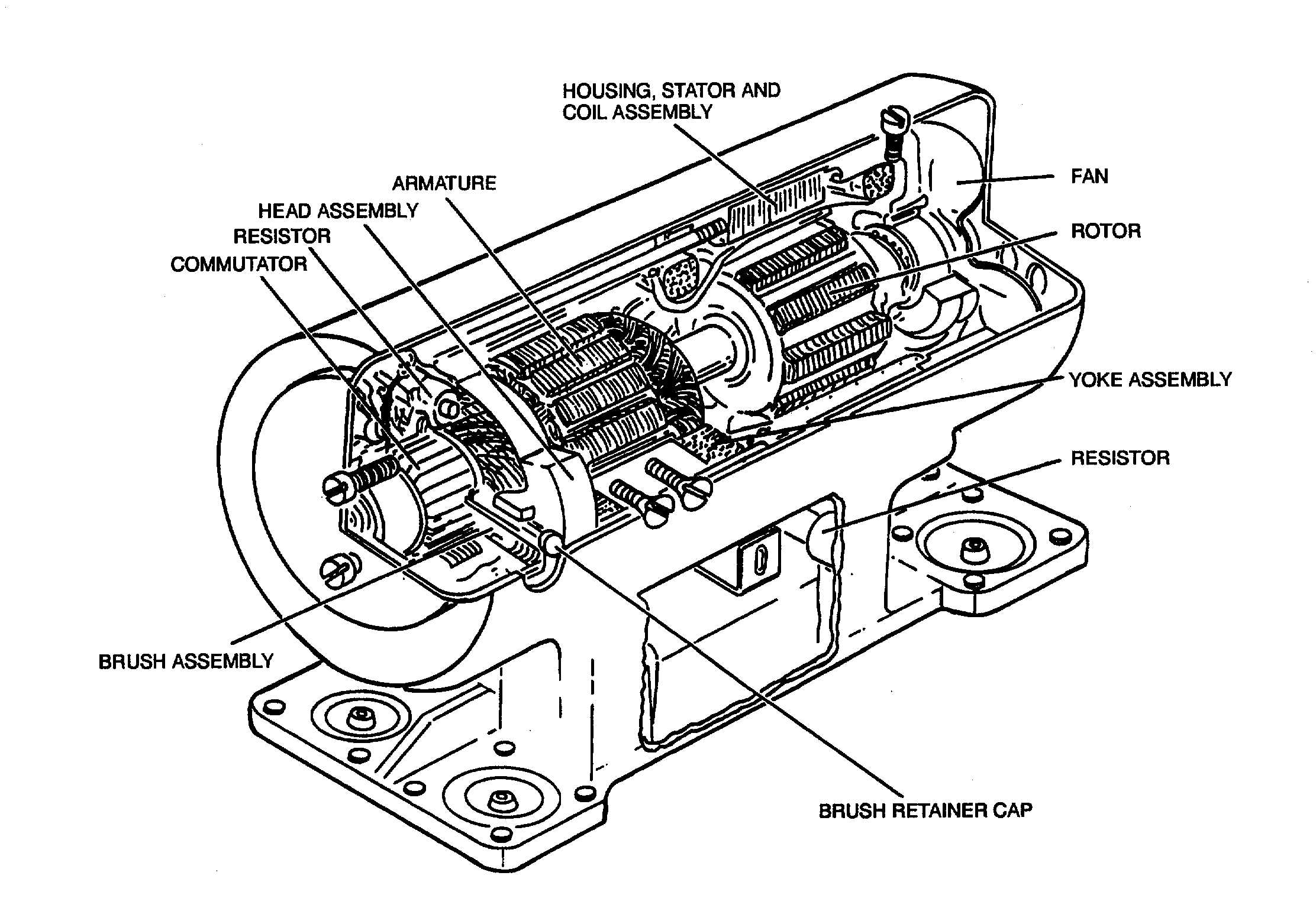 Figure 3 9 Inverter Engine Diagram Tm 1 1500 204 23 4 Replacement Criteria Are As Follows Replace Rotary Inverters When Any Unusual