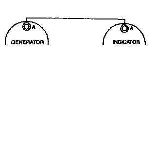 general electric tachometer wiring diagram figure 4 14 synchronous rotor    tachometer       wiring       diagram     figure 4 14 synchronous rotor    tachometer       wiring       diagram