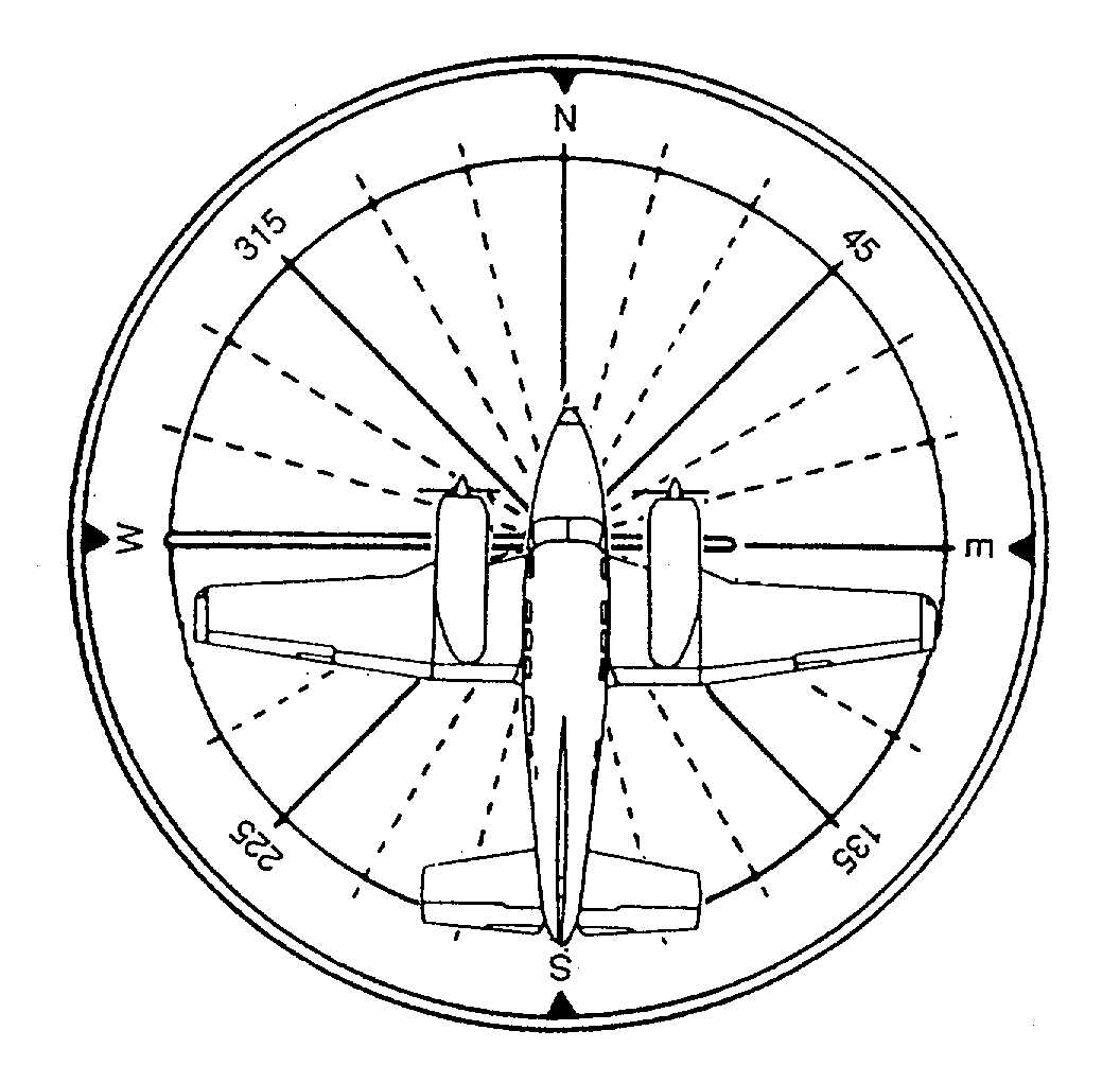 figure 4 21 compass rose