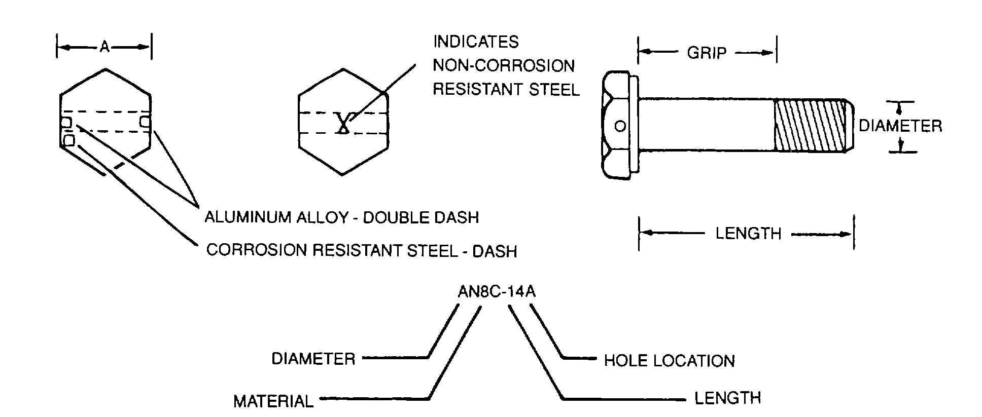 b747 400 maintenance manual