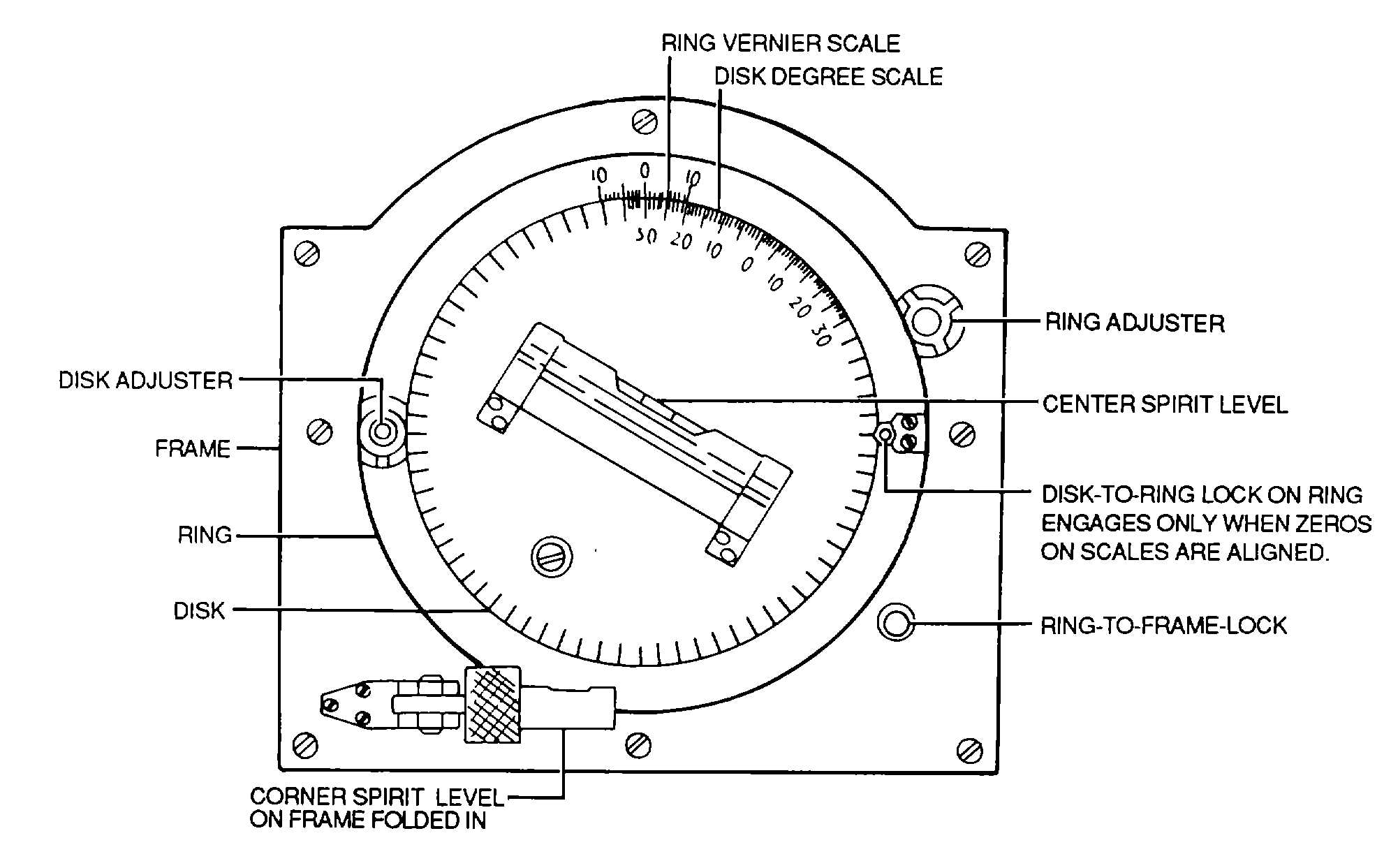 general protractor angle finder instructions