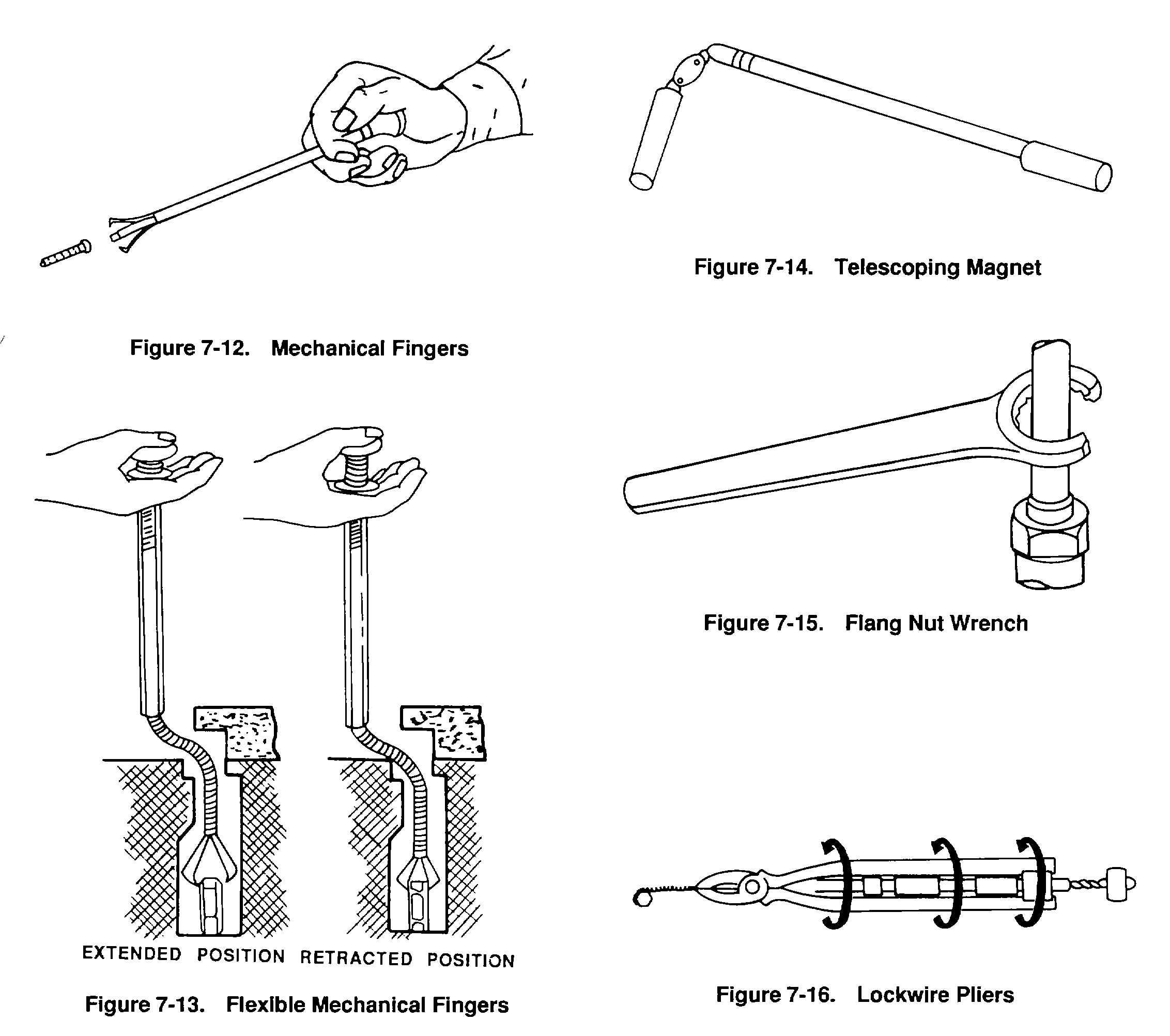 Special Aircraft Tools Cont Tm 1 1500 204 23 9 128