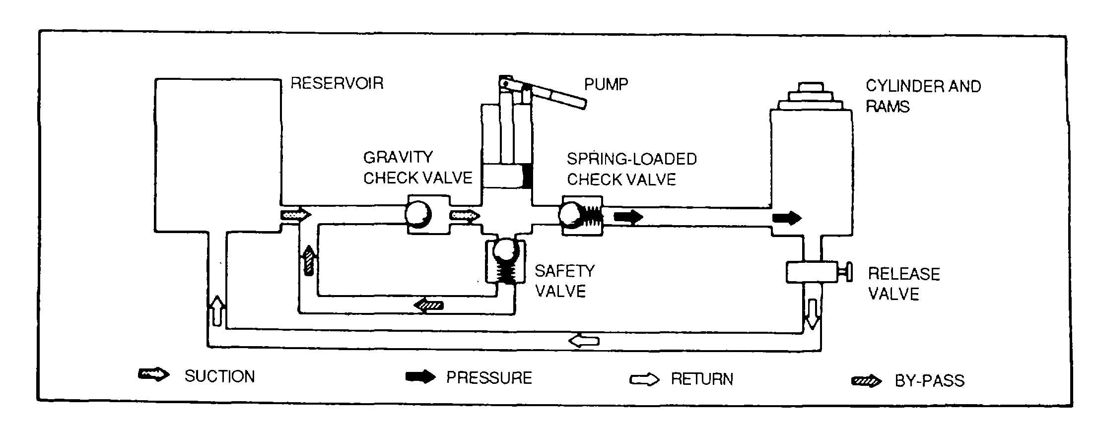bottle jack repair rh workshopaddict com hydraulic bottle jack repair diagram Pump Jack Diagram