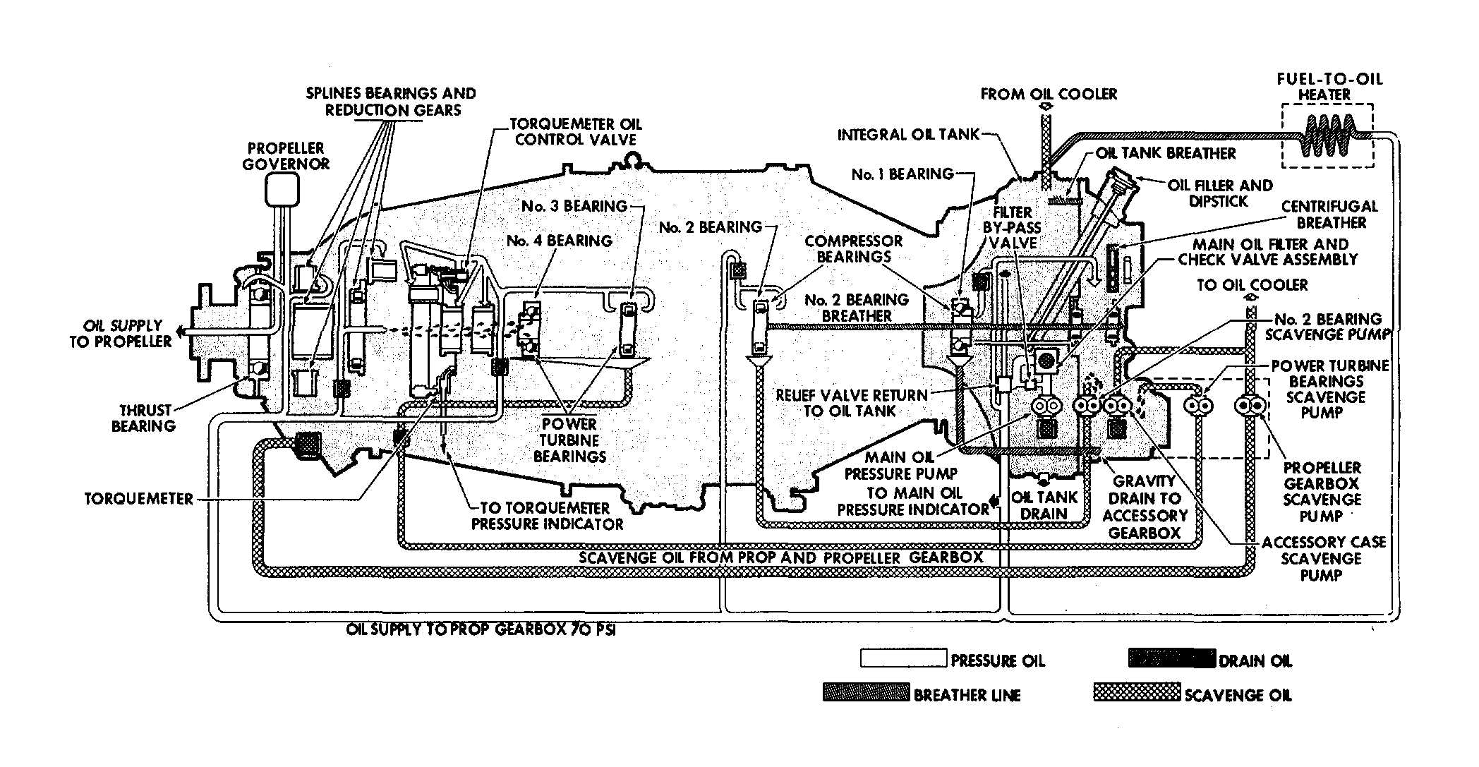 1996 Bmw 328i Vacuum Diagrams Bmw Auto Wiring Diagram